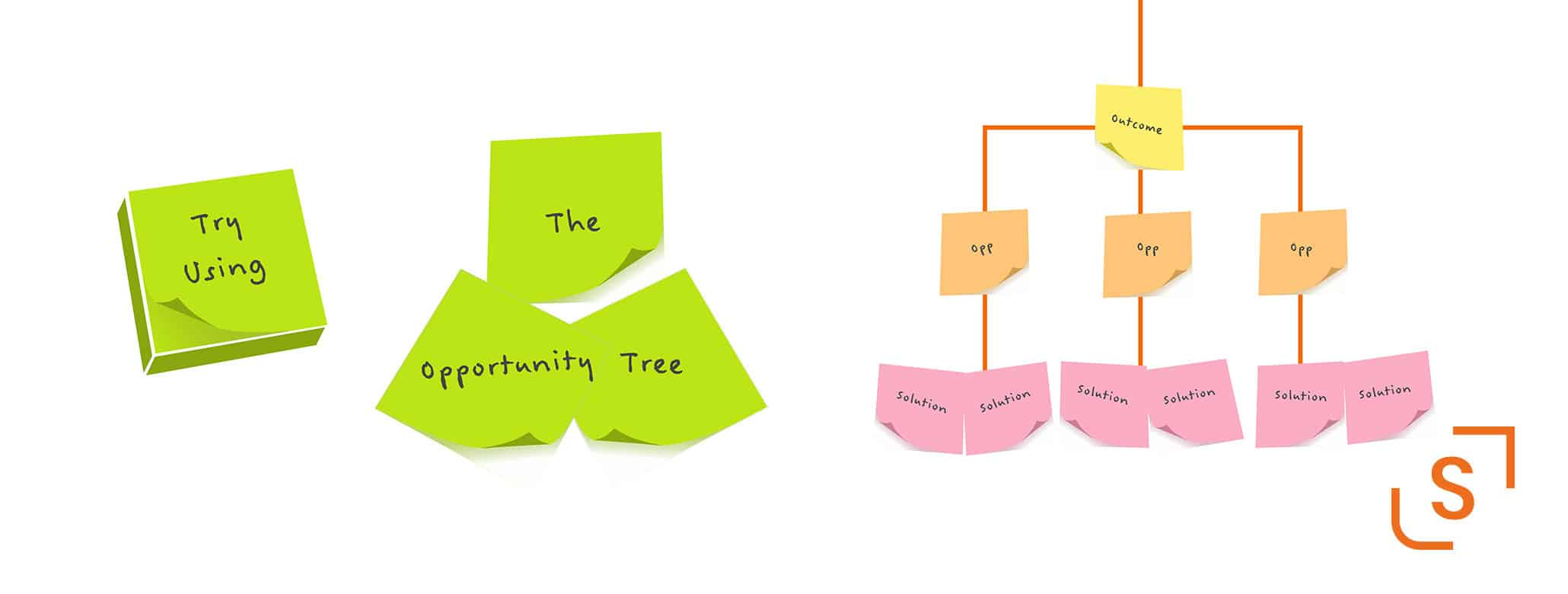 Identifying Solutions with The Opportunity Tree