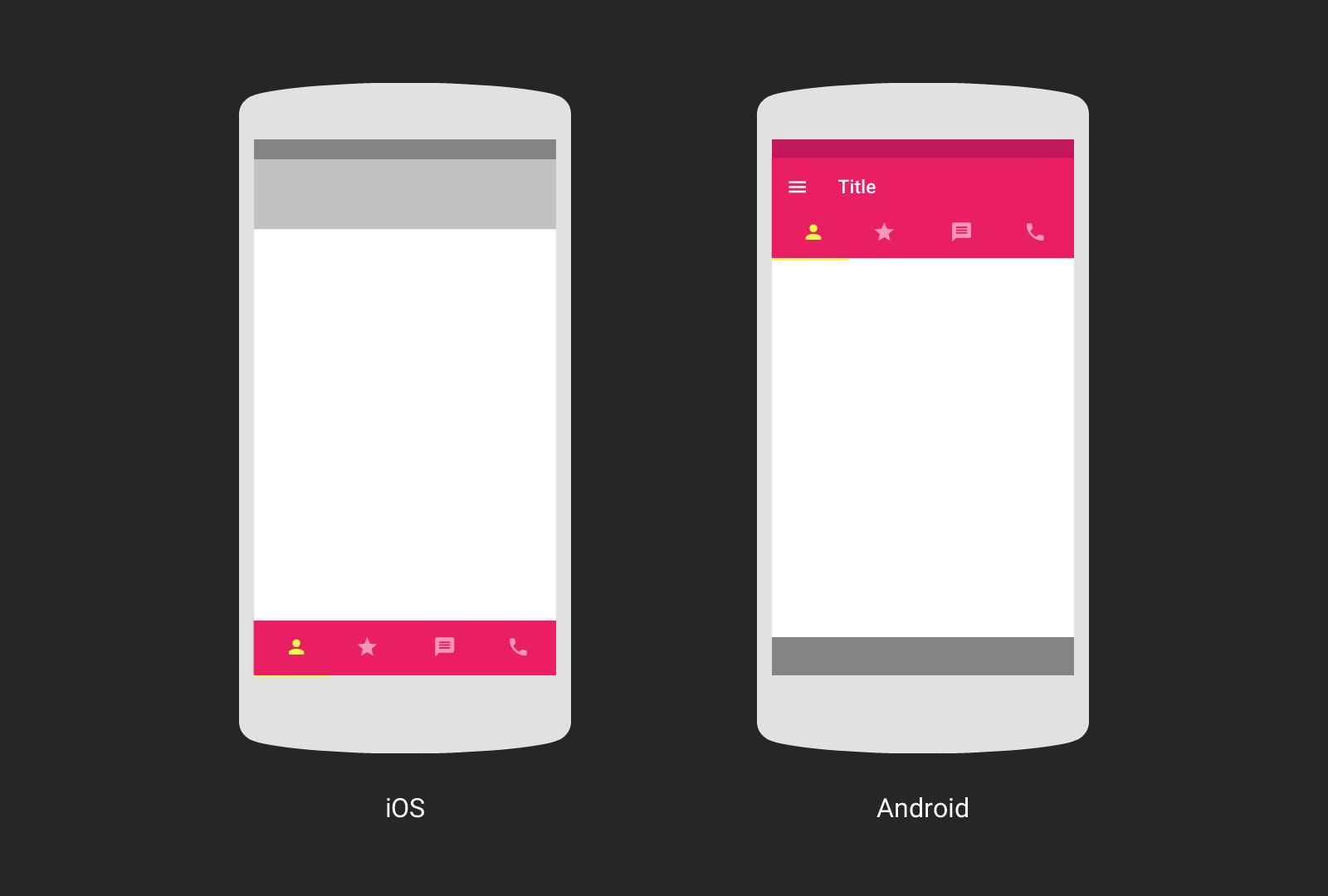 platform specific design